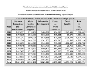 2004-2014 NAWS (Consolidated Statement of Activity) Expense Totals