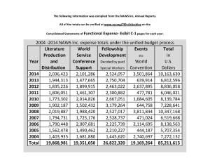 2004-2014 NAWS (Functional Exibit C-1) Expense Graph
