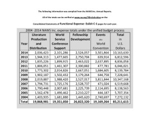 2004-2014 NAWS (Functional Exibit C-1) Expense Totals