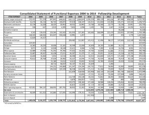 Fellowship Development Financial Graph.pdf