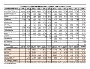 World Convention Financial Graph.pdf